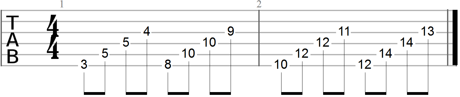 Guitar Exercises (36)
