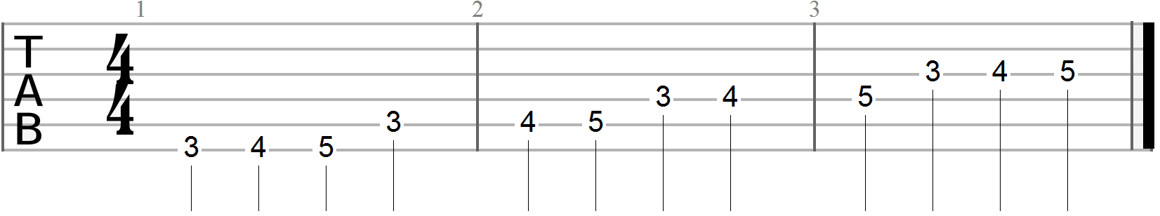Guitar Exercises #4
