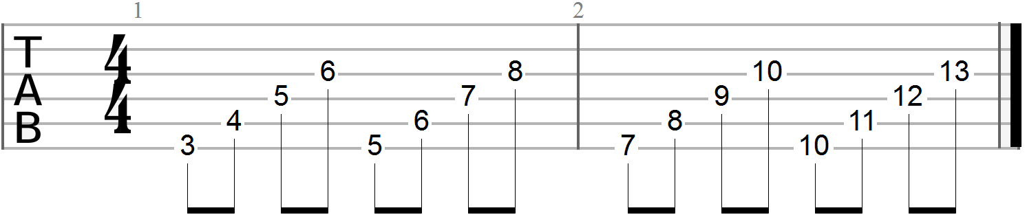 Guitar Finger Exercises (1)