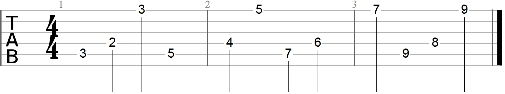 Guitar Finger Exercises (42)