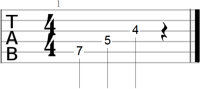 Guitar Finger Exercises (43)