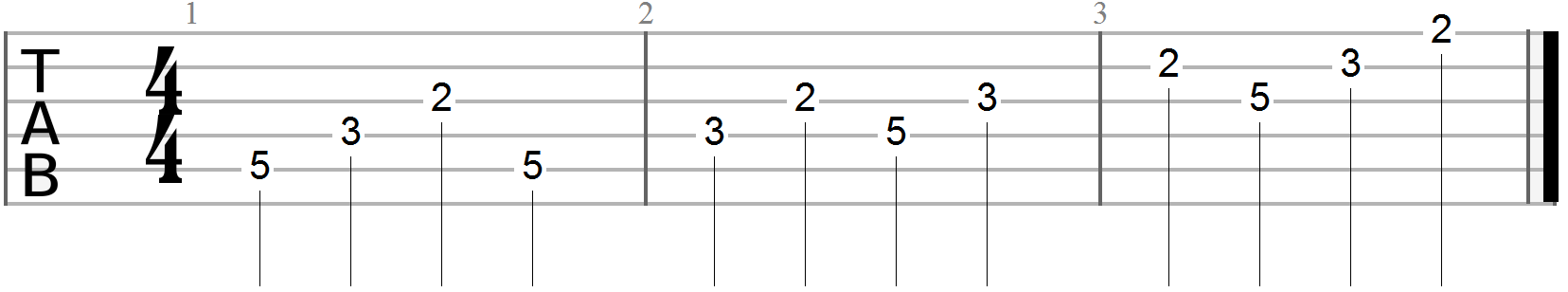 Guitar Finger Exercises(44b)