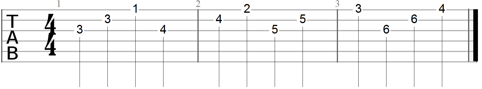Guitar Finger Exercises (47)