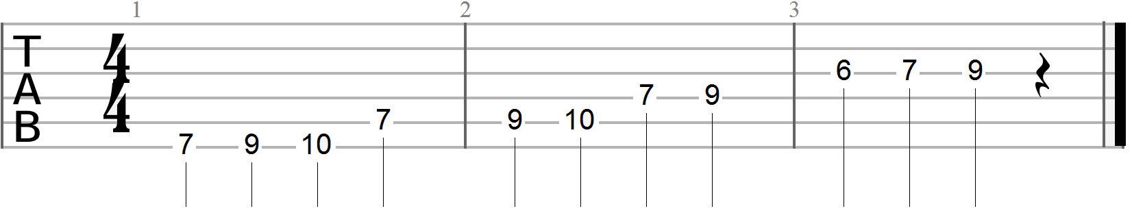Guitar Finger Exercises (52)