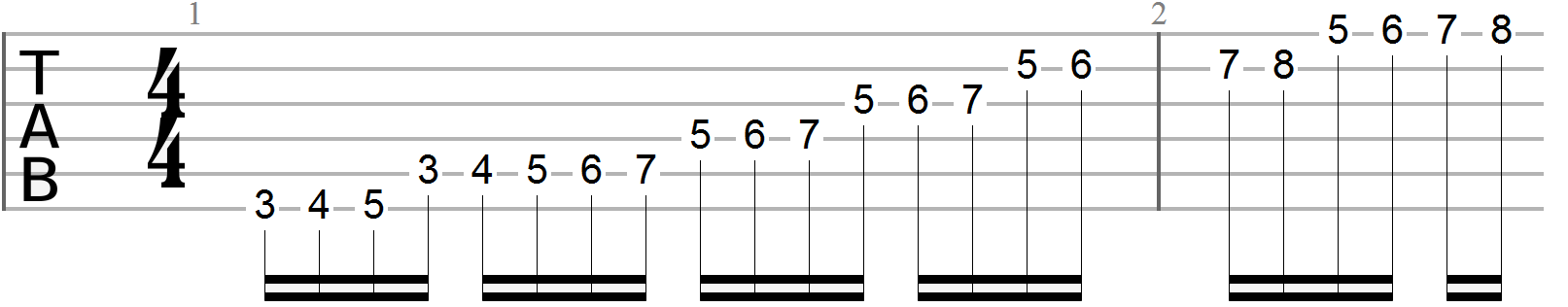Guitar Finger Exercises (59)