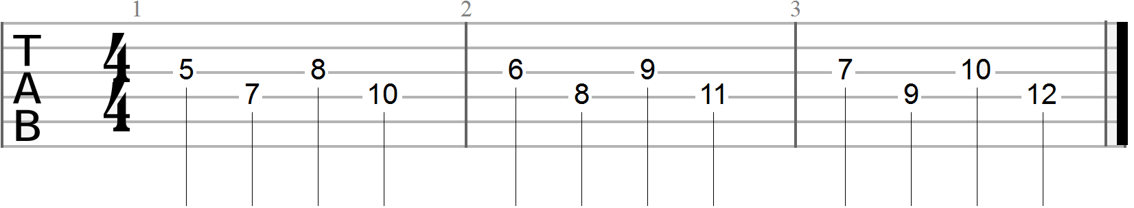 Guitar Finger Exercises (8)