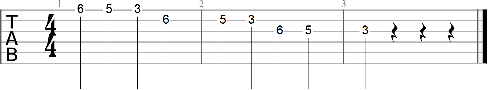 Guitar Finger Exercises (80)
