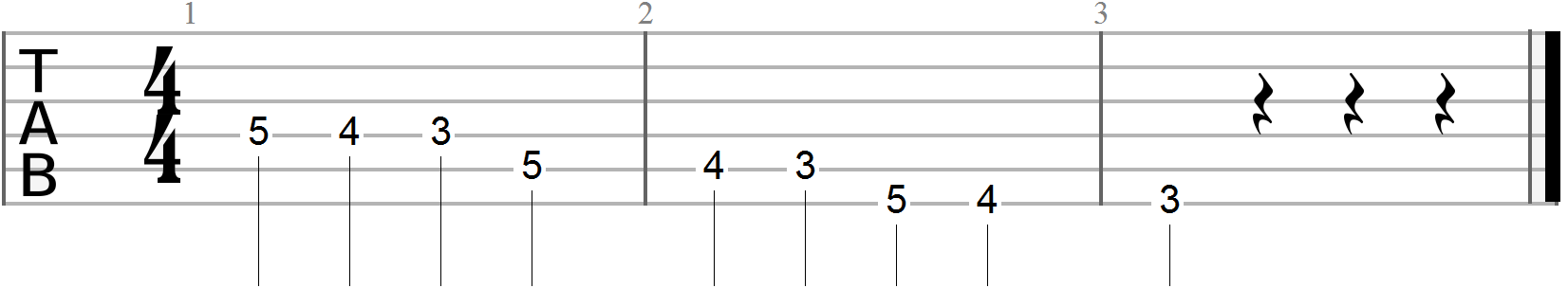 Guitar Finger Exercises (83)