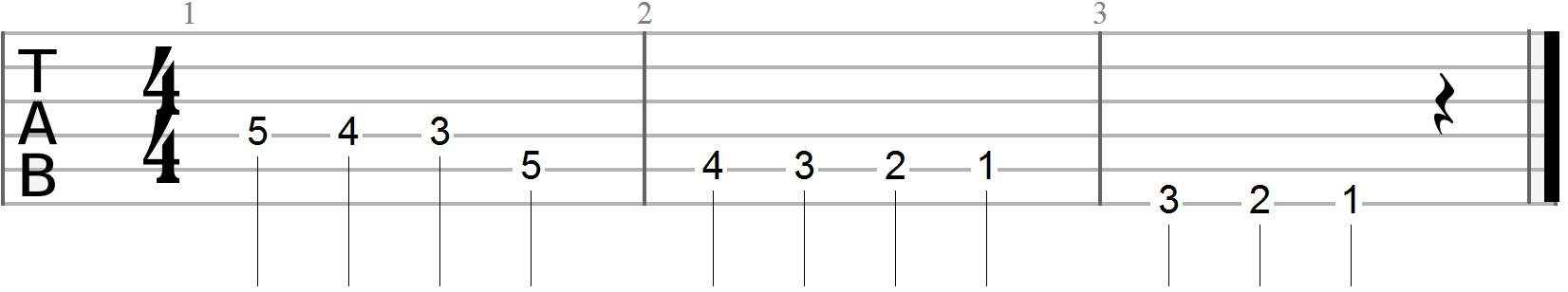 Guitar Finger Exercises (84)