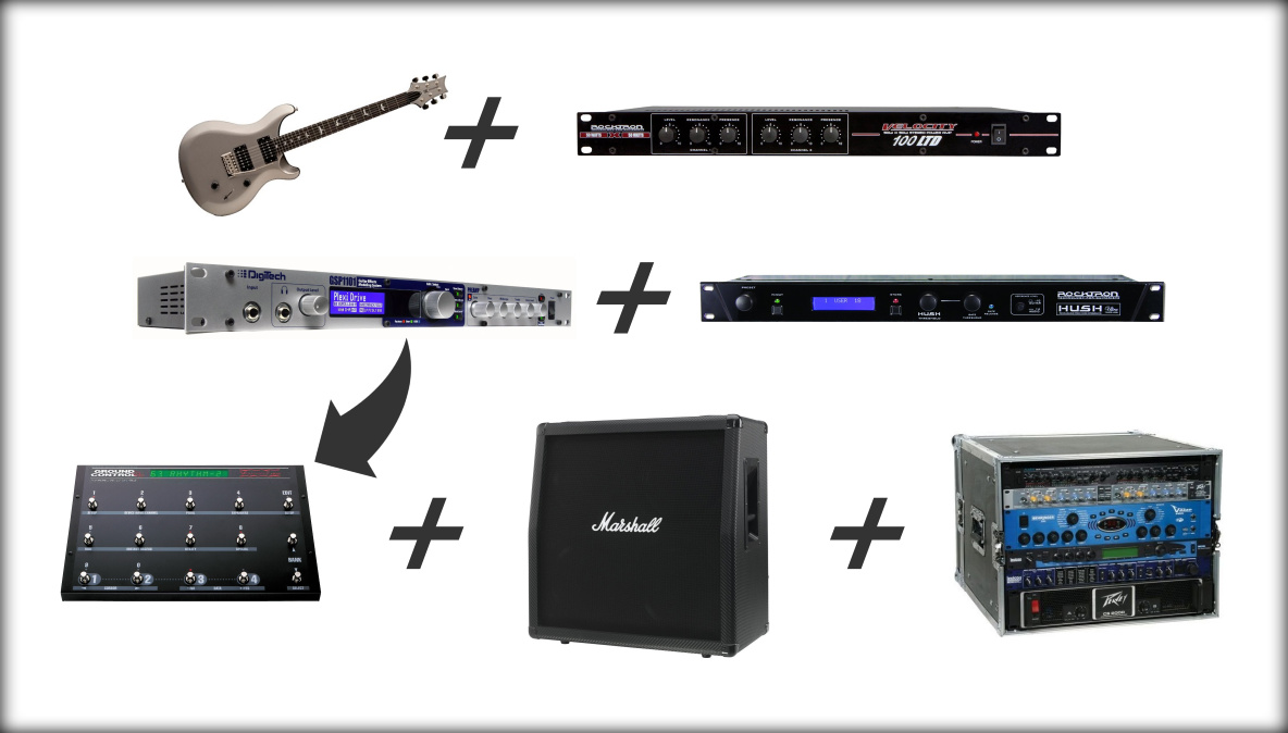 How To Setup A Guitar Rack System With The Proper Cases Chalk Wiring Diagram Rig Example