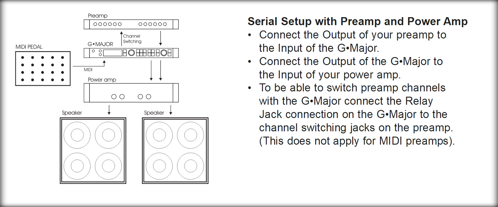 How to Setup a Guitar Rack System with the Proper Cases ... Rack Wiring Diagram Guitar Effects on
