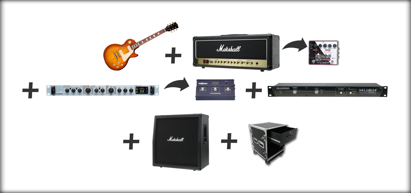 How To Setup A Guitar Rack System With The Proper Cases Chalk Herman Li Wiring Diagram Rig Example 5