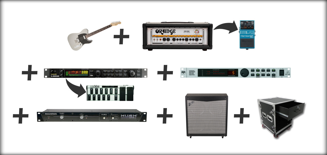 how to setup a guitar rack system with the proper cases guitar chalk