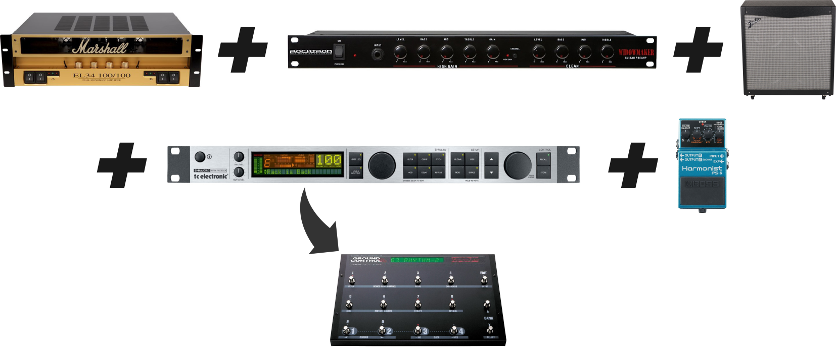 how to setup a guitar rack system with the proper cases guitar chalkguitar rack system setup with midi foot controller