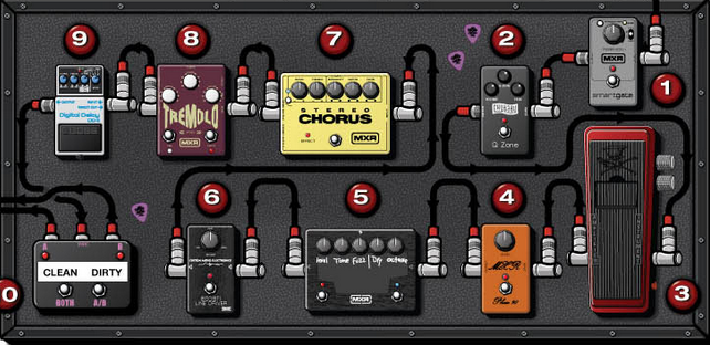 A shot of Slash's pedalboard from 2011