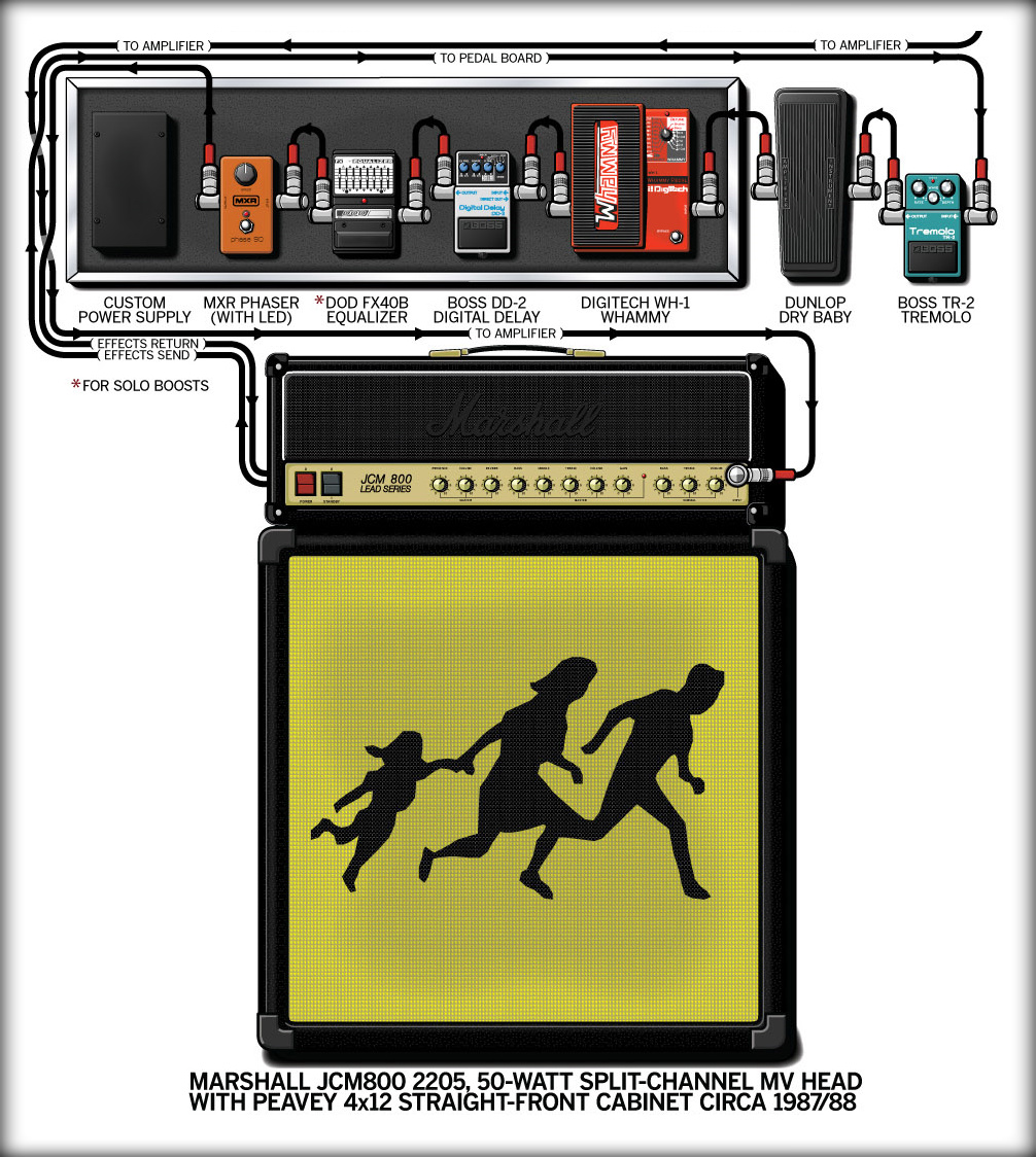 Tom Morello's Rig from 2004