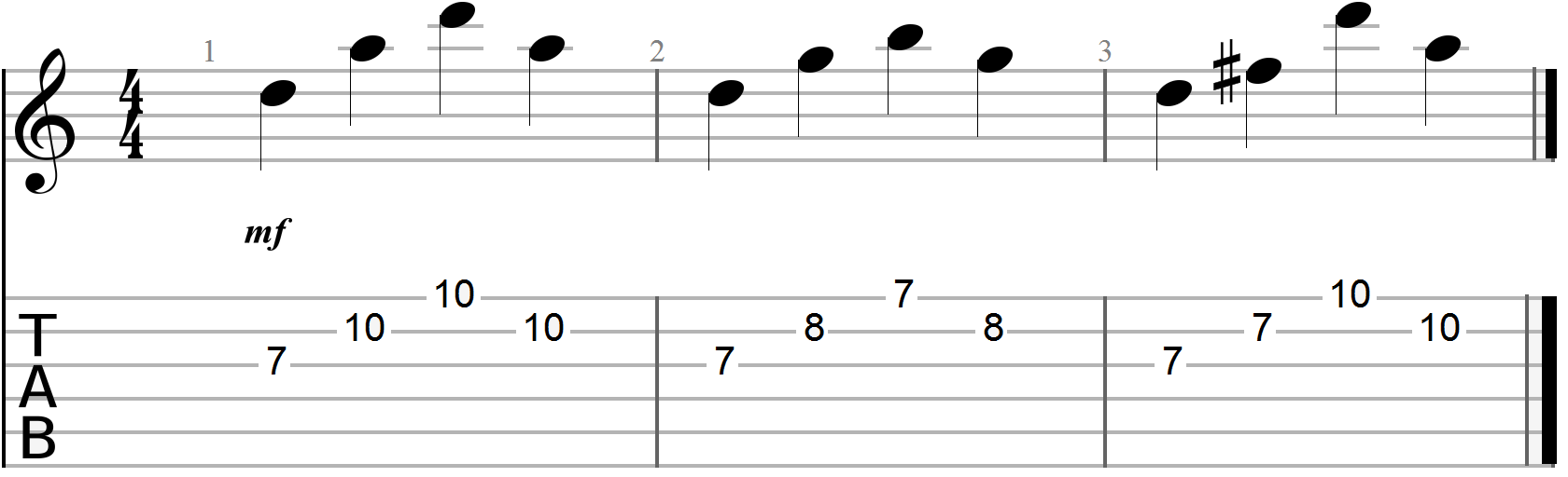 Arpeggiated D Major Chord Shape on the Seventh Fret (progression)
