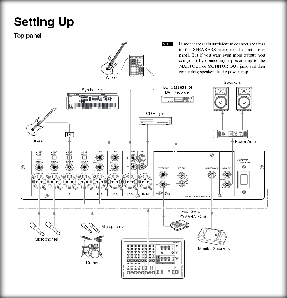 wiring a pa system diagram live band pa system diagram