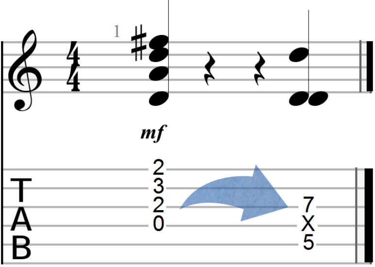 D Chord Guitar Lesson 16 Diagrams Tabs And Audio Guitar Chalk