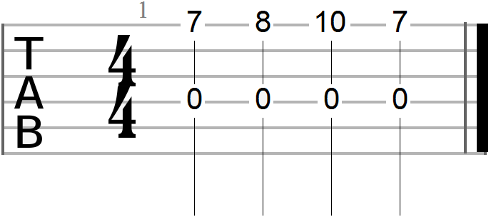D Major Chord Shape Progression (1)