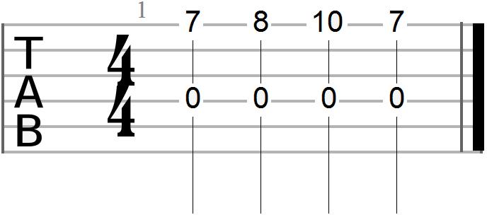 Building Harmonic Variety into the D Major Chord Shape | Guitar Chalk