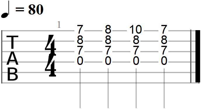 D Major Chord Shape Progression