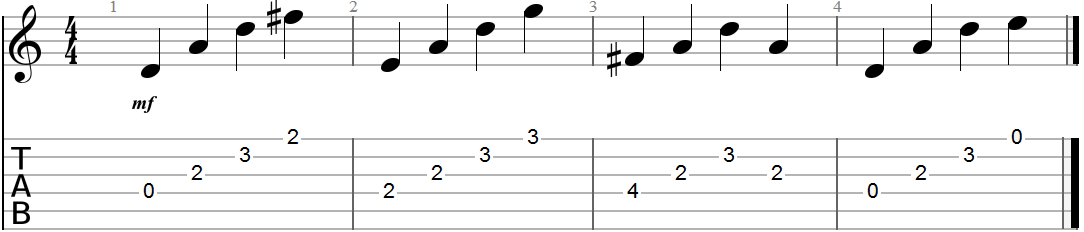 D Major Harmonic Variations in an Arpeggio Pattern