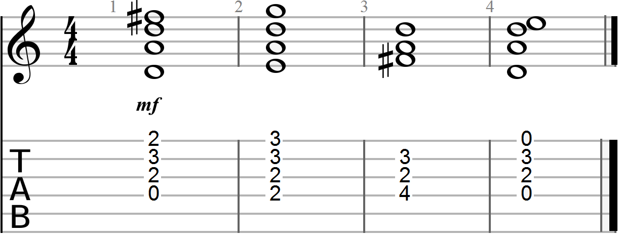 D Major Harmonic Variations Tab Sheet