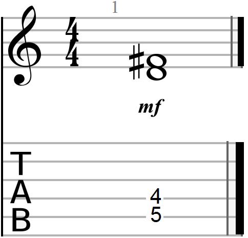 Dyadic D Chord with Major Third