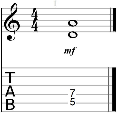 Dyadic D Chord Shape