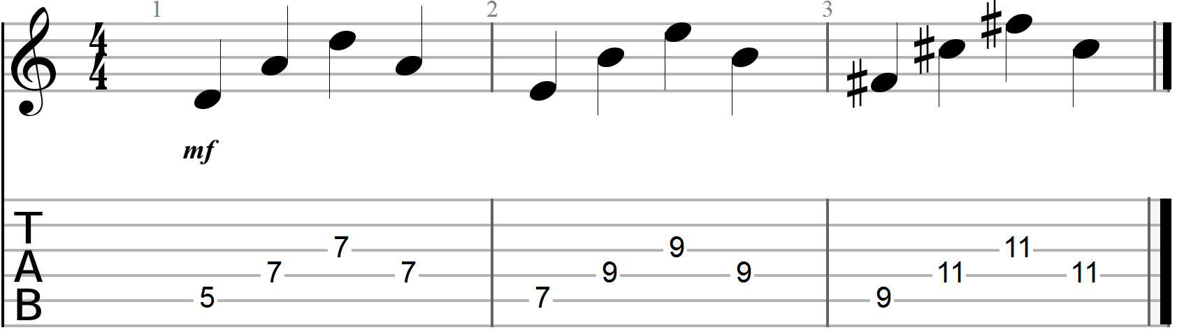 Dsus2 guitar chord images guitar chords examples dsus2 guitar chord choice image guitar chords examples dsus2 guitar chord images guitar chords examples the hexwebz Image collections