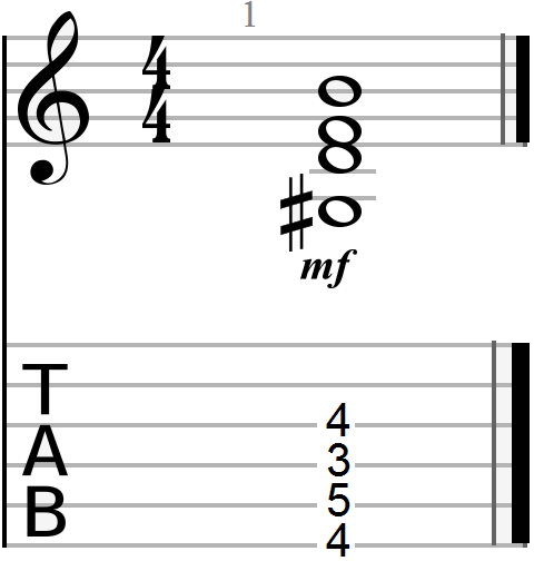 D Diminished Chord Example