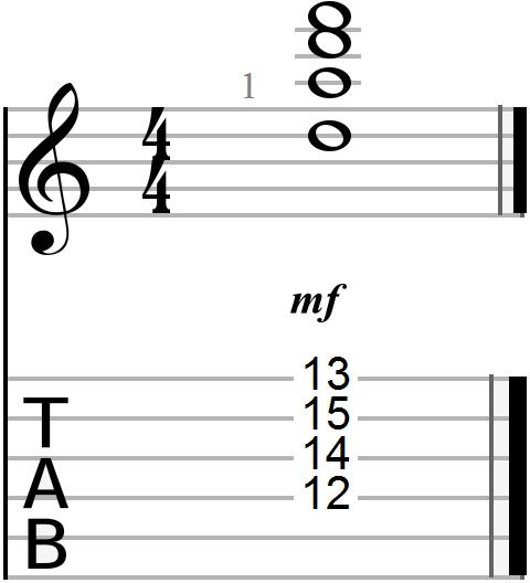 D Minor Guitar Chord Tab (higher register)