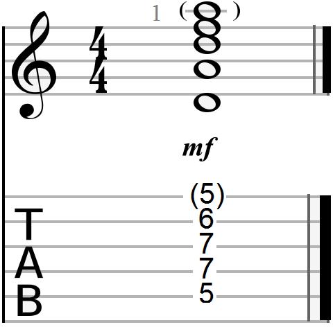 D Minor Guitar Chord Tab