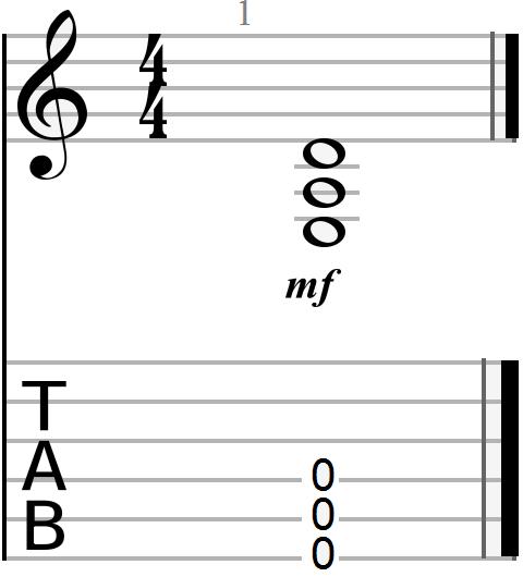 D Power Chord Diagram