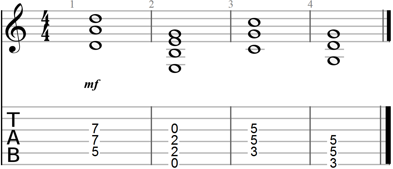 D Power Chord Progression