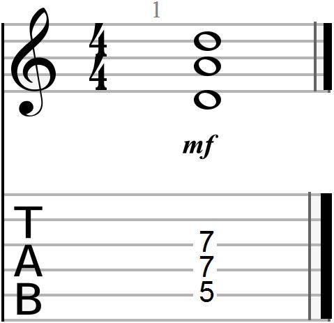D Power Chord Guitar Diagram