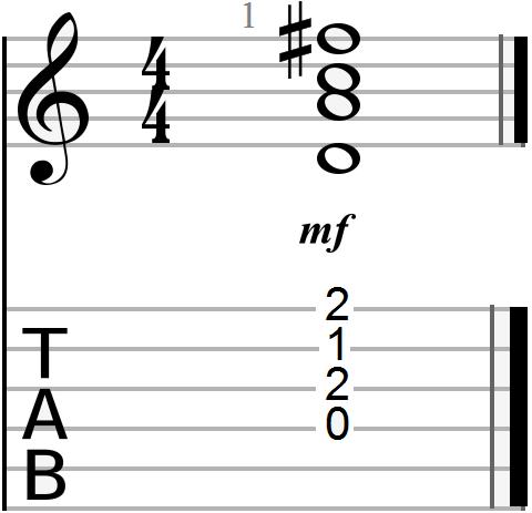 D7 Guitar Chord Tab Sheet