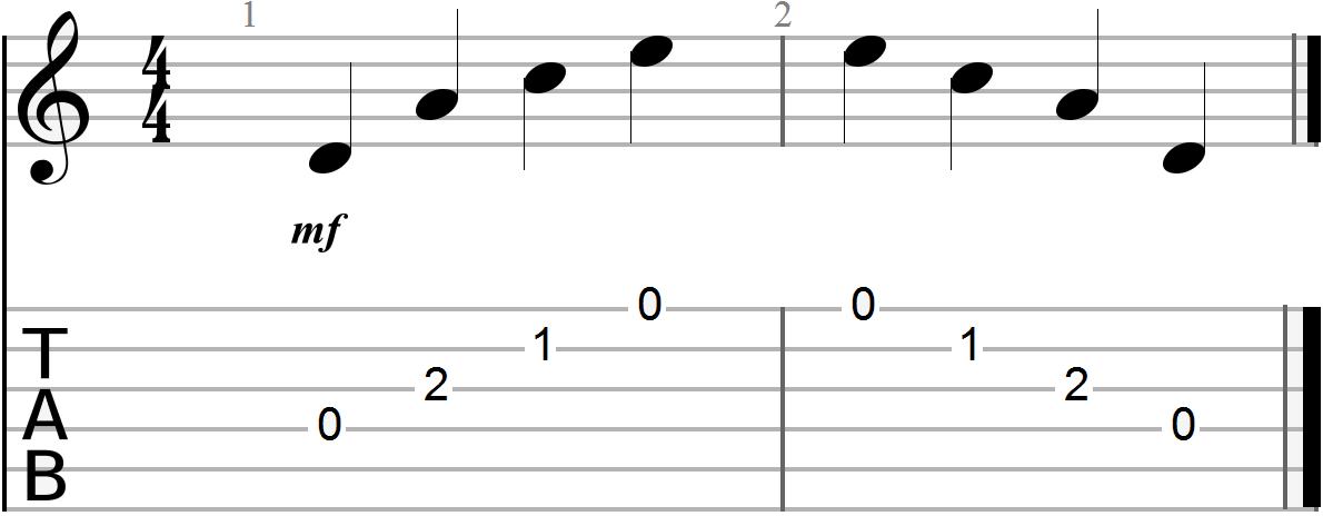 D9 Chord Arpeggio Guitar Tab