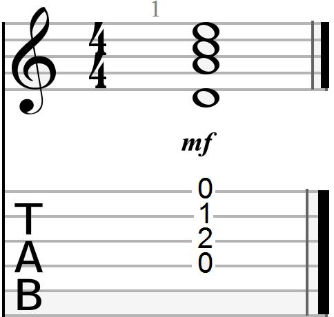 D9 Chord Guitar Tab
