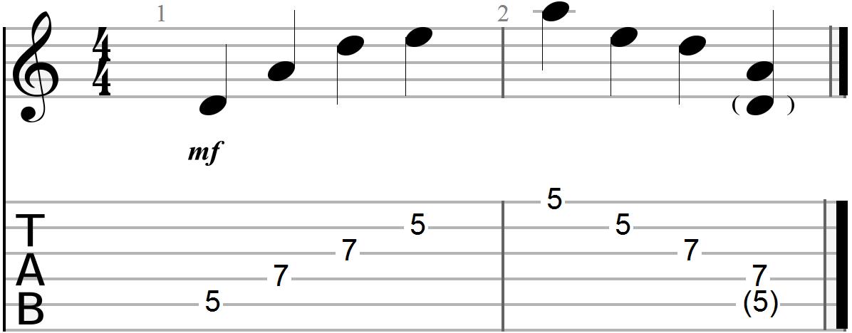 Dsus2 Guitar Chord Arpeggio (barre chord form)