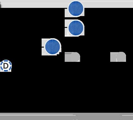 Dsus4 Chord Diagram