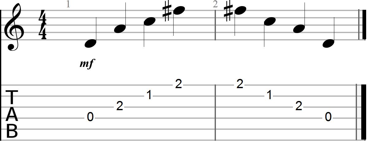Open D7 Guitar Chord Tab Sheet