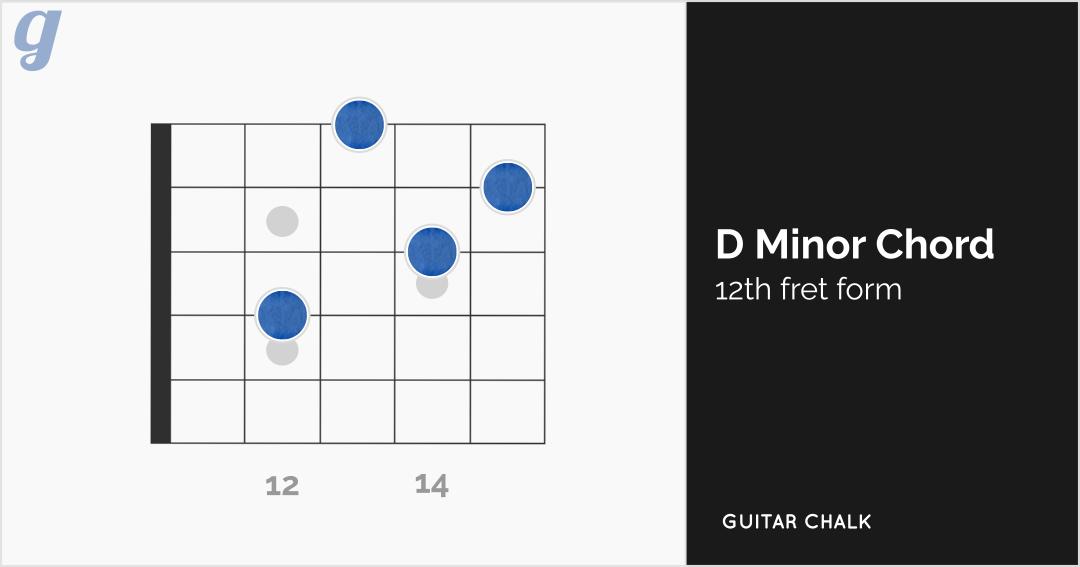 D Minor Guitar Chord Diagram