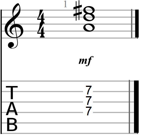 Triadic D Chord Guitar Diagram