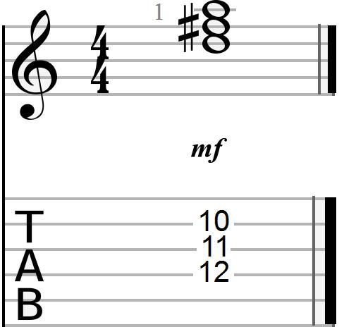 Triadic D Chord Guitar Tab
