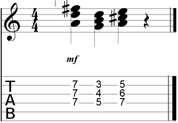 Triadic D Chord Progression