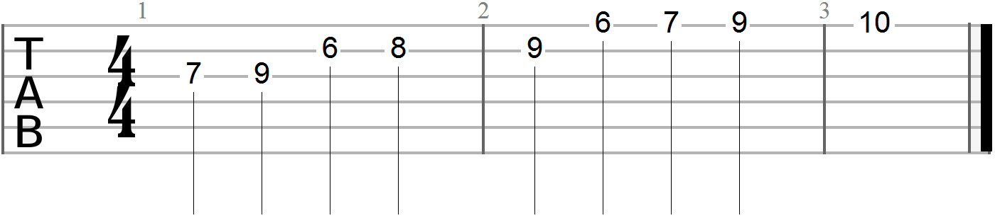 breaking down eric johnson s lead tone and technique guitar chalk eric johnson diminished scale diagram