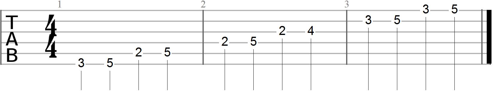 Eric Johnson Major Pentatonic Scale Diagram: Eric Clapton Fender Strat Wiring Diagrams At Anocheocurrio.co