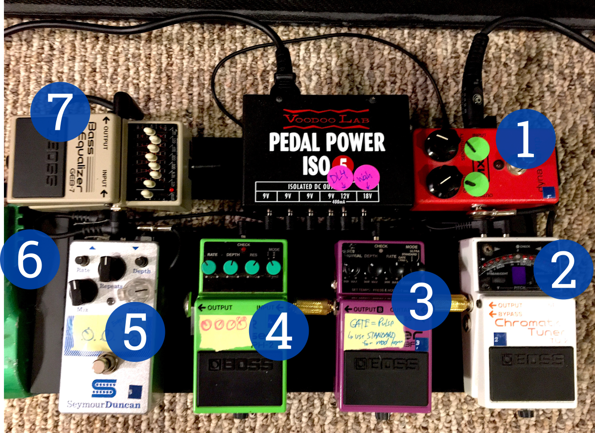 Pedalboard Pedal Order
